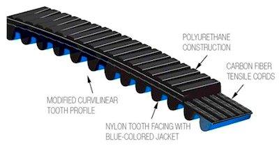 belt opener